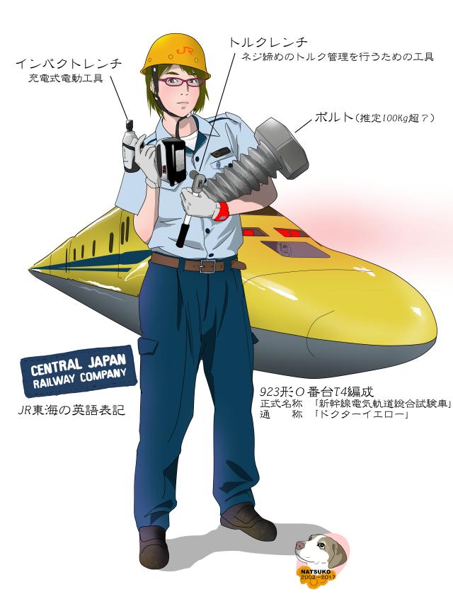 新幹線のドクター・整備士