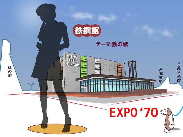 EXPO'70 大阪万博vol.2ー鉄鋼館