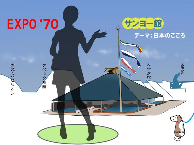 EXPO'70大阪万博vol.3ーサンヨー館