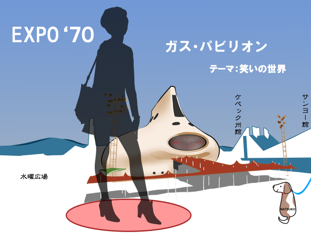 EXPO'70大阪万博Vol.6-ガス・パビリオン