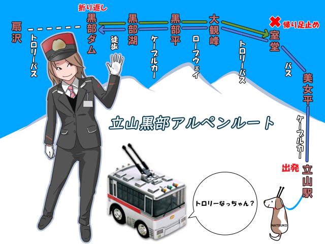 ご当地チョロQ②-立山黒部アルペンルート・トロリーバス